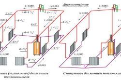 Схемы двухтрубных систем отопления