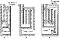 Схемы однооборотных дымоходов