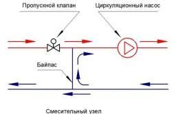 Схемы подключения насоса теплого пола