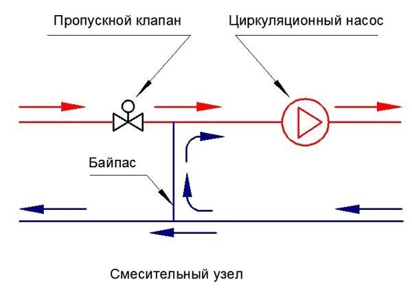 Схема подключения насоса теплого пола.