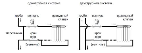 Схемы разводки батарей.