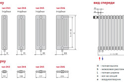 Схемы трубчатых радиаторов
