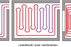 Схемы укладки труб теплого пола.