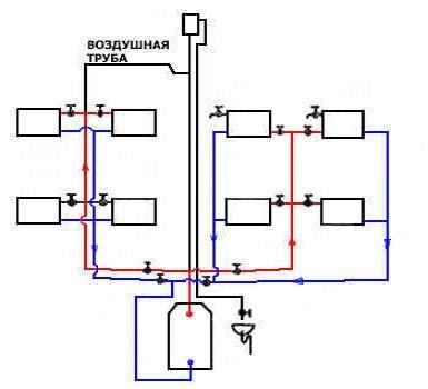 Двухтрубная система отопления частного дома с нижней разводкой.
