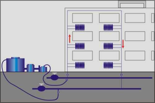 Стандартная схема химической промывки труб