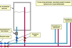 Установка накопительного водонагревателя – схема подключения.