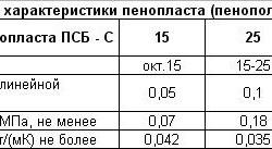 Таблица основных характеристик пенопласта