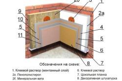Схема утепление стен с тонким штукатурным слоем