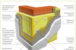 Схема утепления фасада пенополистиролом
