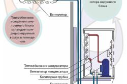 Схема контура бытового настенного кондиционера сплит системы