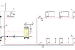 Схема обвязки бойлера с использованием трехходового клапана.
