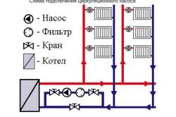 Типовая схема подключения насоса отопления