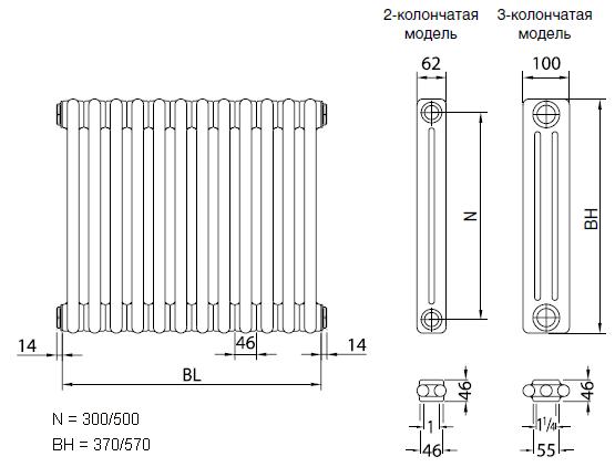 Размеры стального радиатора.