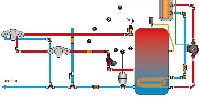 Схема монтажа бойлера косвенного нагрева.