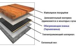 Устройство деревянного теплого пола.