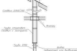 Схема устройства стального дымохода.