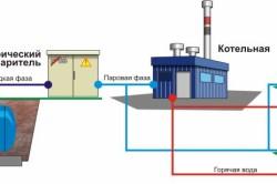 Схема отопления с помощью сжиженного газа.