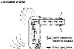 Схема движения воздуха при работе конвектора