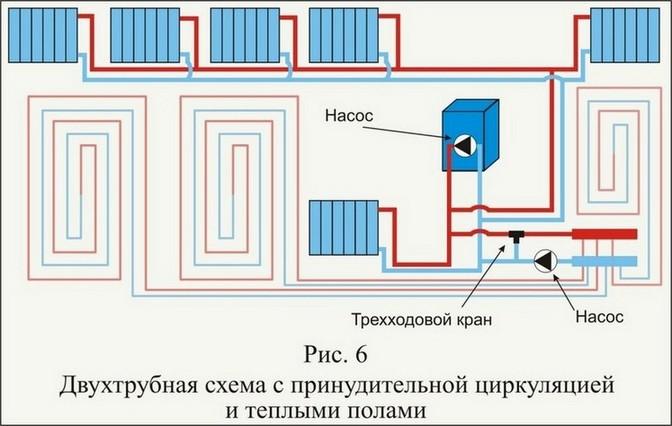 Двухтрубная система отопления с принудительной циркуляцией и теплым полом