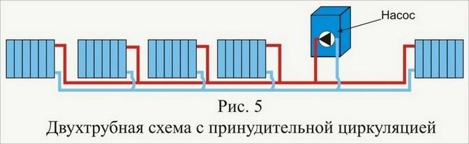 Двухтрубная схема с принудительной циркуляцией.