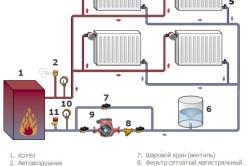 Двухтрубная система отопления с устройствами балансировки и регулировки