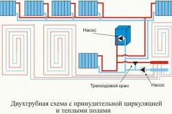 Двухтрубное отопление