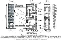 Схема сооружения печи
