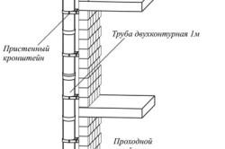 Схема дымохода для газового котла (срез -вне дома)