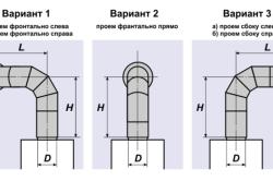 Схема дымохода газовой колонки.