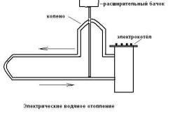 Схема водяного электрического отопления.