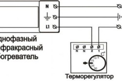 Схема электрического инфракрасного обогревателя