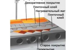 Электрический теплый пол (схема).