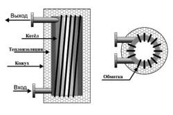 Установка навесного газового нагревателя