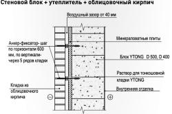 Утепление дома из газобетона и облицовка фасада