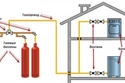 Пример отопления с помощью газовых балонов