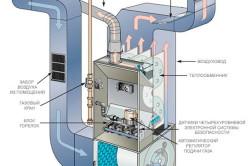 Газовый воздухонагреватель (схема).