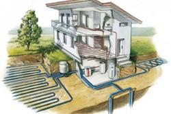 Монтаж геотермальной системы