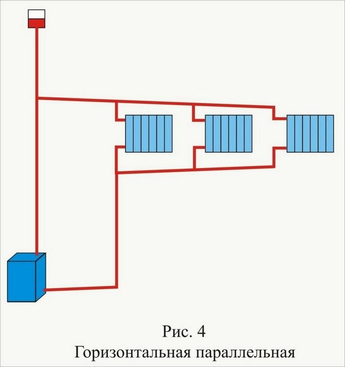 Горизонтальная параллельная схема отопления