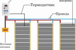 Схема подключения инфракрасного теплого пола.