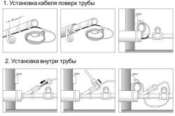 Варианты установки кабеля
