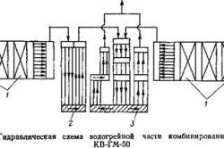 Схема нагрева конвективной поверхности котла
