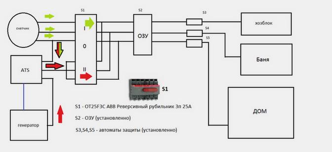 Схема подключения однфазного генератора в трехфазную сеть в режими резерва
