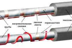 Электрический обогрев трубопровода