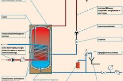 Система подогрева воды бойлером