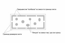 Схема нанесения раствора на листы пенопласта при утеплении.