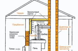 Схема банного дымохода