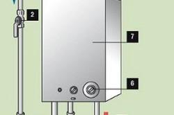 Схема подсоединения газовой колонки к инженерным коммуникациям.