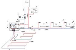Комбинированное отопление помещений
