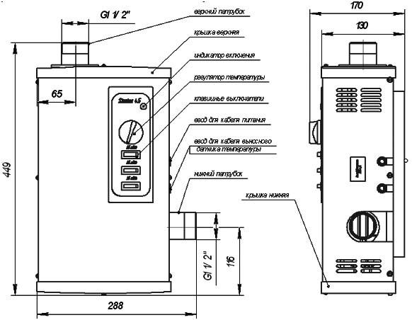 Схема нагревательных котлов