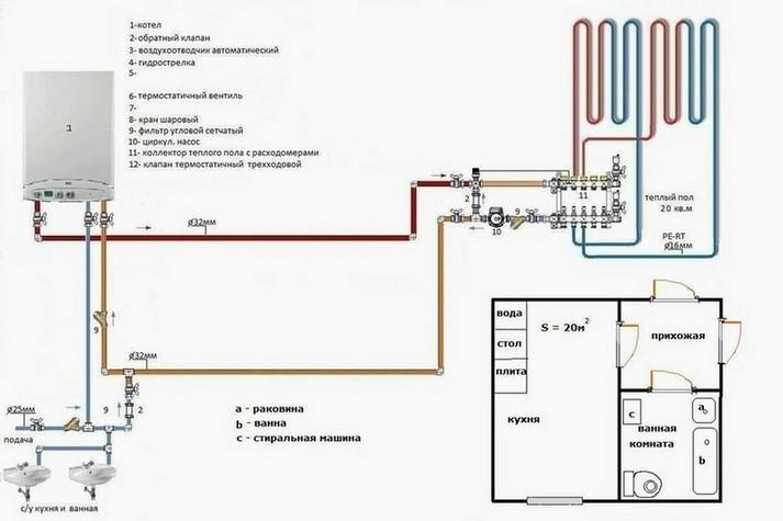 Схема системы отопления дома.